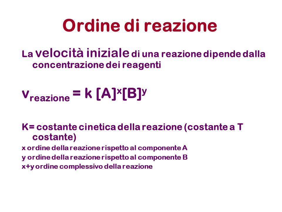 Ordine di reazione vreazione = k [A]x[B]y